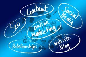 social media marketing 3