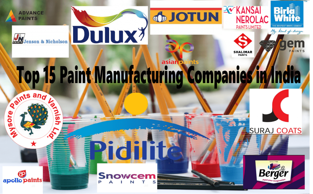 paint manufacturing companies in india