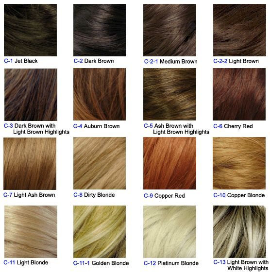 Matrix Hair Colour Shade Chart in India