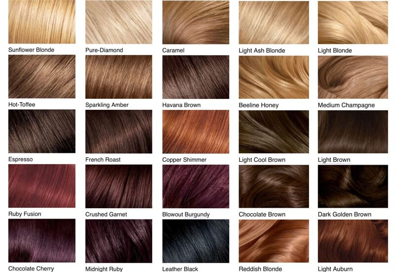 hair-color-chart